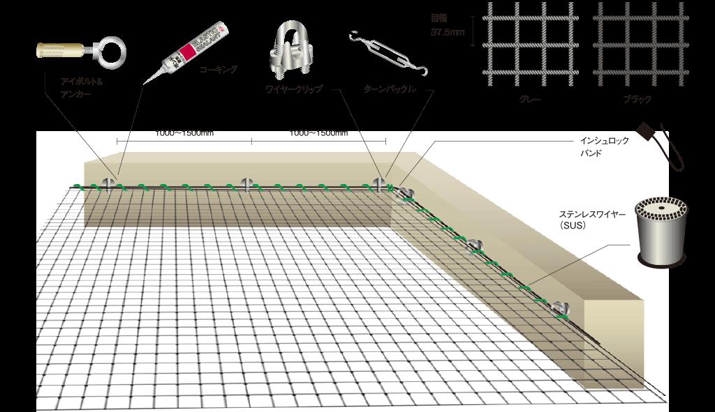 BS防炎バードネット取付イメージ、アイボルト&アンカー/コーキング/ワイヤークリップ/ターンバックル/インシュロックバンド/ステンレスワイヤー(SUS)