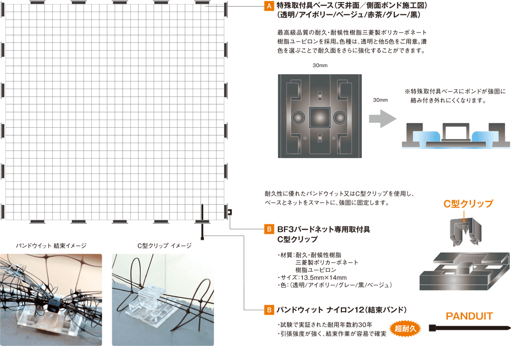 A:特殊取付具ベース(天井面/側面ボンド施工図)最高級品質の耐久・耐候性樹脂三菱製ポリカーボネート樹脂ユーピロンを採用。透明と他5色をご用意。漕色を選ぶことで耐久面をさらに強化することができます。※特殊取付具ベースにボンドが強固に絡み付き外れにくくなります。 B:BF3バードネット専用取付具C型クリップ B:バンドウィット ナイロン12(結束バンド)・試験で実証された耐用年数約30年・引張強度が強く、結束作業が容易で確実
